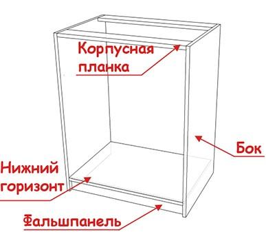 мебельные термины