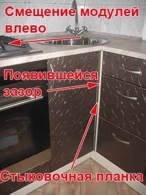 Установка кухни своими руками