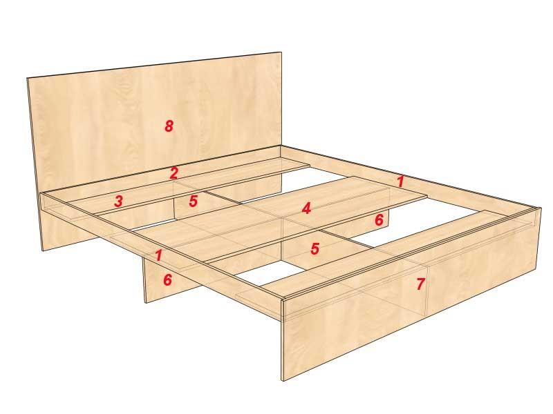 Кровати двуспальные с ящиком своими руками чертежи