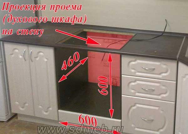 проем под духовой шкаф