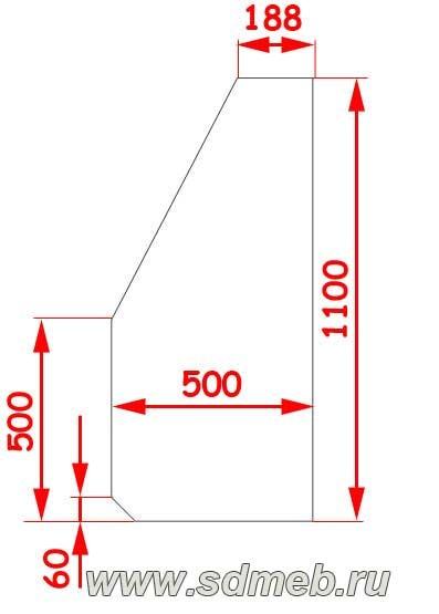 размеры витрины