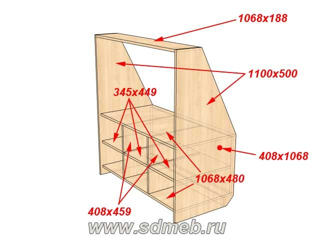 размеры торговой витрины