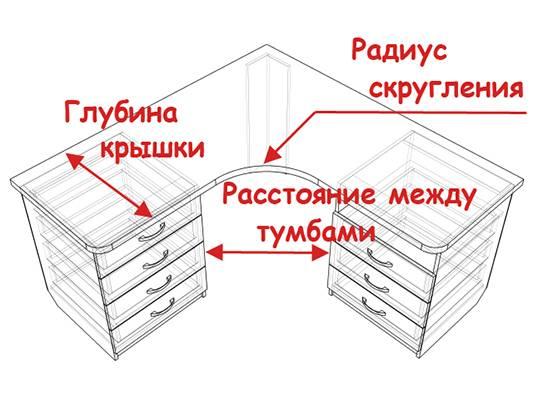 изготовление компьютерного стола