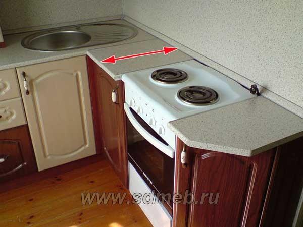 ширина кухонной столешницы