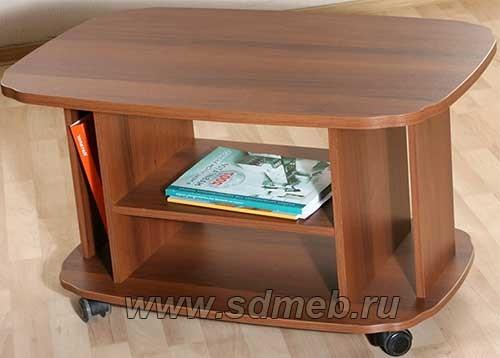 опора колесная мебельная