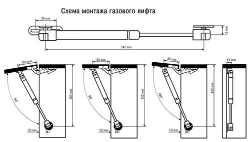 подъемный механизм для кровати на газовых лифтах инструкция