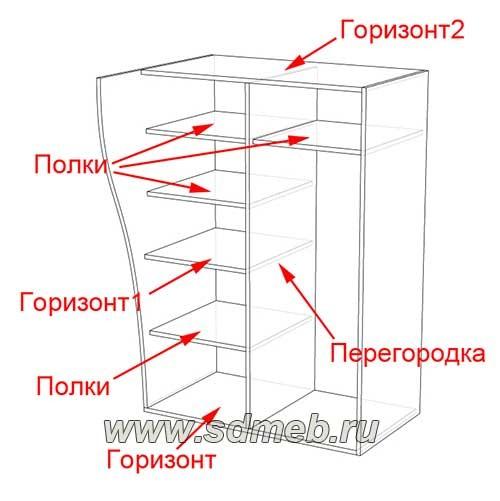detskaya-krovat-cherdak-2-ya-chast7