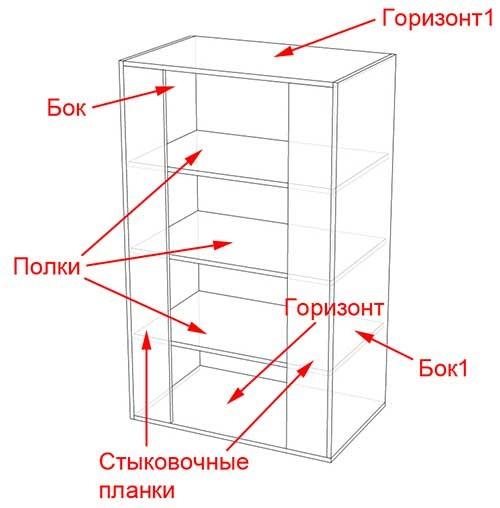 detskaya-krovat-cherdak-2-ya-chast9