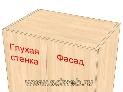 vidy-mebelnyx-petel6