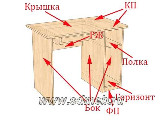 kak-samomu-sdelat-kompyuternyj-stol4