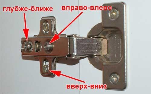 regulirovka-mebelnyx-petel
