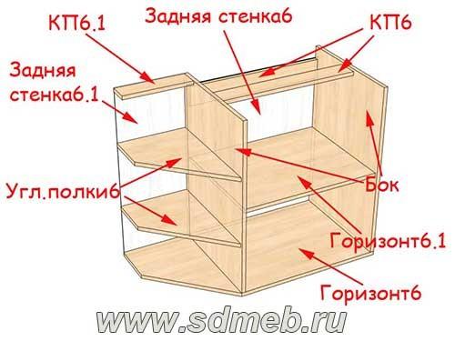 chertezh-uglovoj-kuxni-s-razmerami11