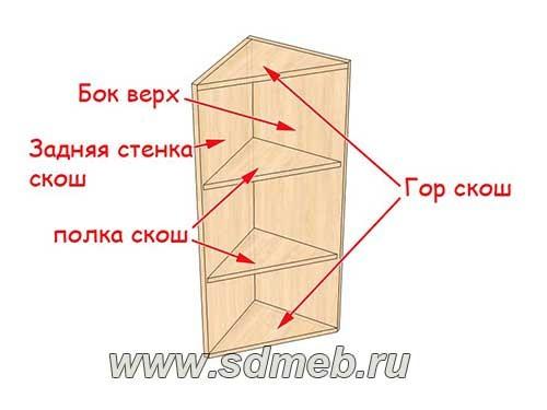 chertezh-uglovoj-kuxni-s-razmerami41