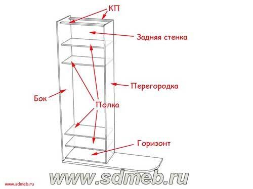 detalirovka-shkafa-kupe3