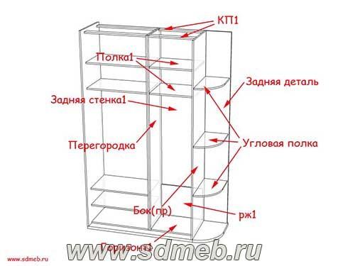 detalirovka-shkafa-kupe4