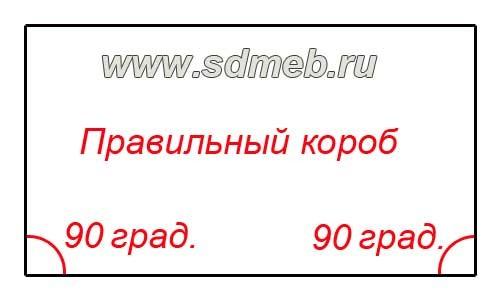 neskolko-slov-o-geometrii-modulej3