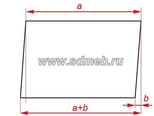 neskolko-slov-o-geometrii-modulej6