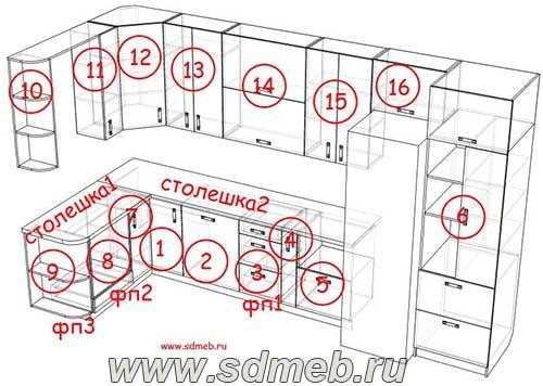 proekt-uglovoj-kuxni-s-razmerami21