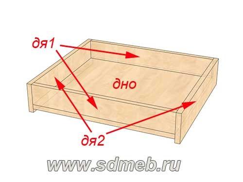 raschet-yashhikov-blum12
