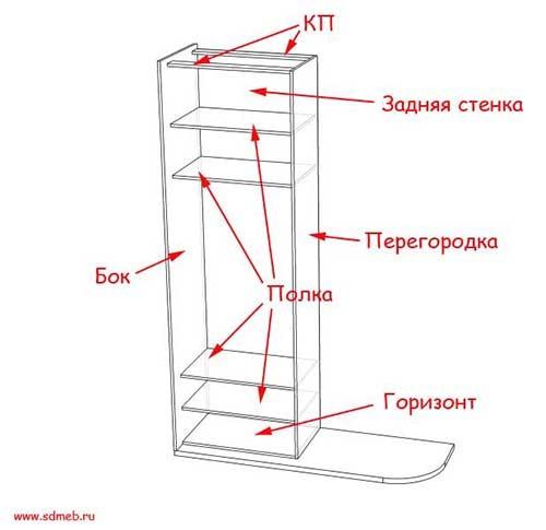 chertezh-shkafa-kupe-s-detalirovkoj1
