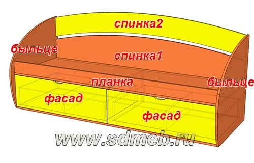 detskaya-odnospalnaya-krovat-s-yashhikami1