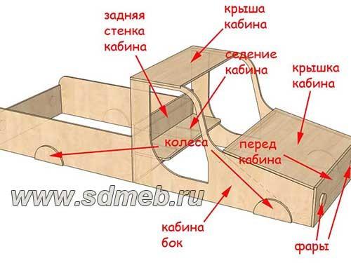 mashina-pesochnica-svoimi-rukami