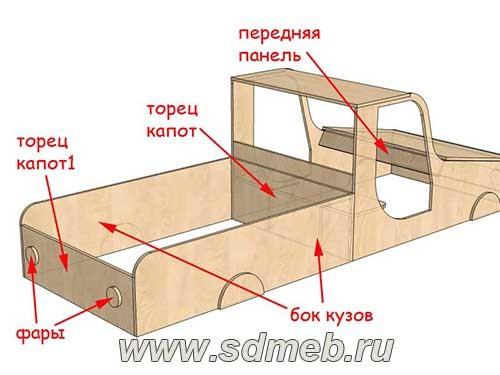 mashina-pesochnica-svoimi-rukami1