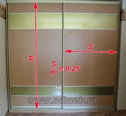 Как сделать фасады шкаф купе своими руками 59
