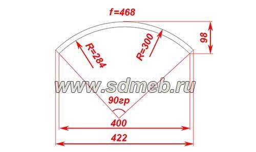 razmery-radiusnyx-fasadov