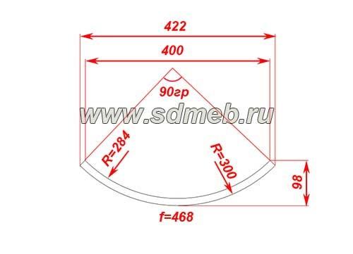 razmery-radiusnyx-fasadov3