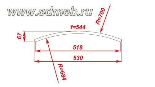 razmery-radiusnyx-fasadov4