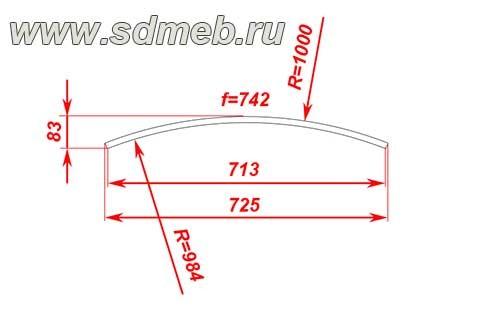 razmery-radiusnyx-fasadov6