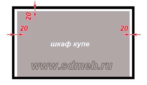 raschet-razmerov-shkafa-kupe