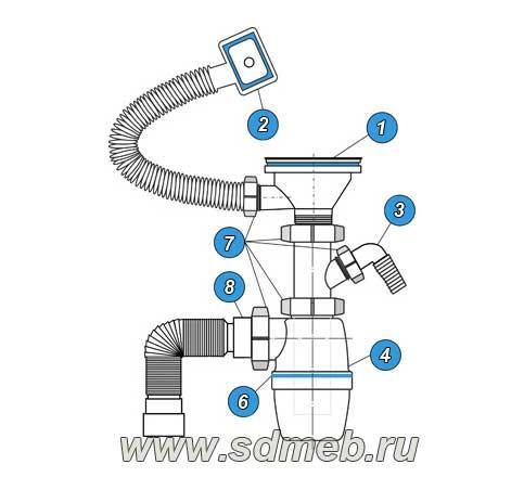 sifony-dlya-kuxonnyx-moek2