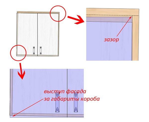 dlya-chego-nuzhny-vertikalnye-zazory-dlya-fasadov3
