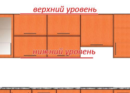 regulirovka-kuxonnyx-fasadov1