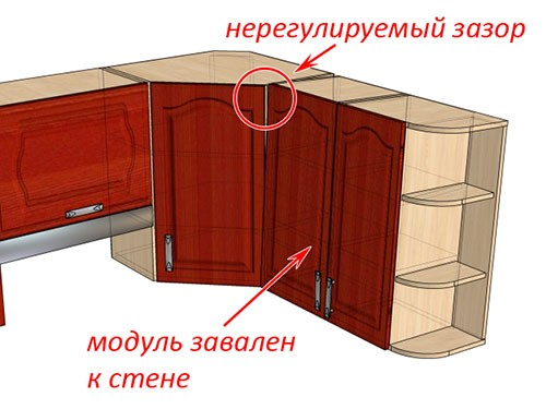 regulirovka-kuxonnyx-fasadov3